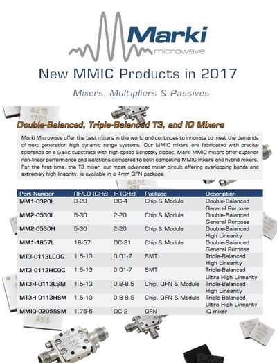 New Mmic Products For 2017